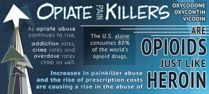 Opiate-Painkillers-cropped-corrected-2-resized-recolored